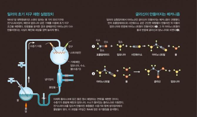 일러스트│최은경 제공
